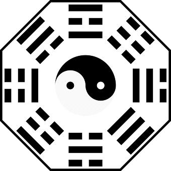 Feng Shui Bagua