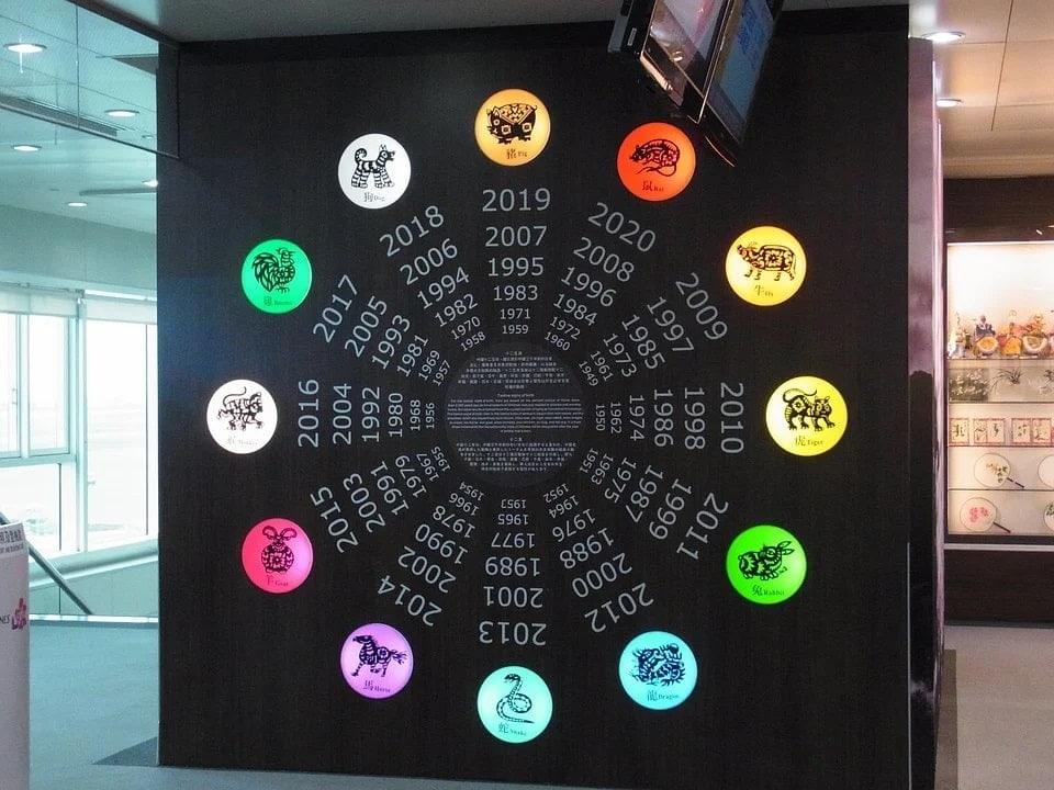 Chinese Zodiac Compatibility Chart